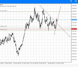 Forex Hedge Trade Example 7