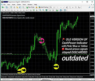 fx cashpower indicator outdate version free download
