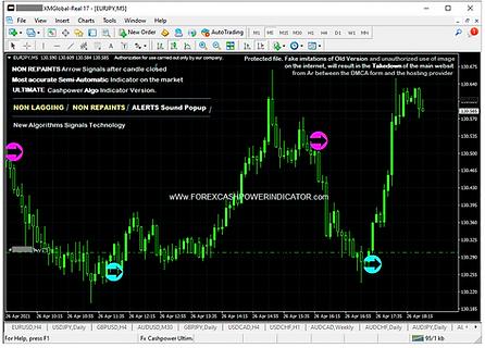forex-chart-indicators.png