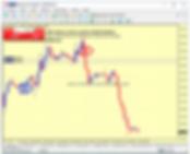 Forex-Hunter-Indicator-Eurusd.png