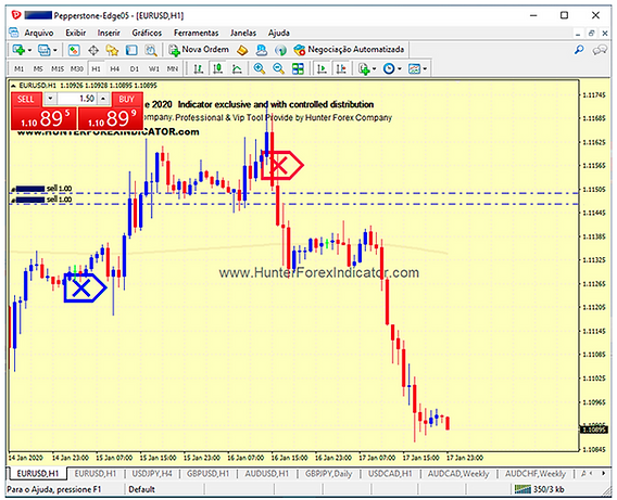 Forex-Hunter-Indicator-Eurusd.png
