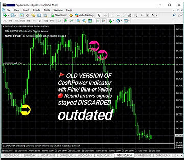 forex cashpower indicator discarded version