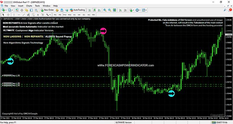 forex-volume-indicators.png