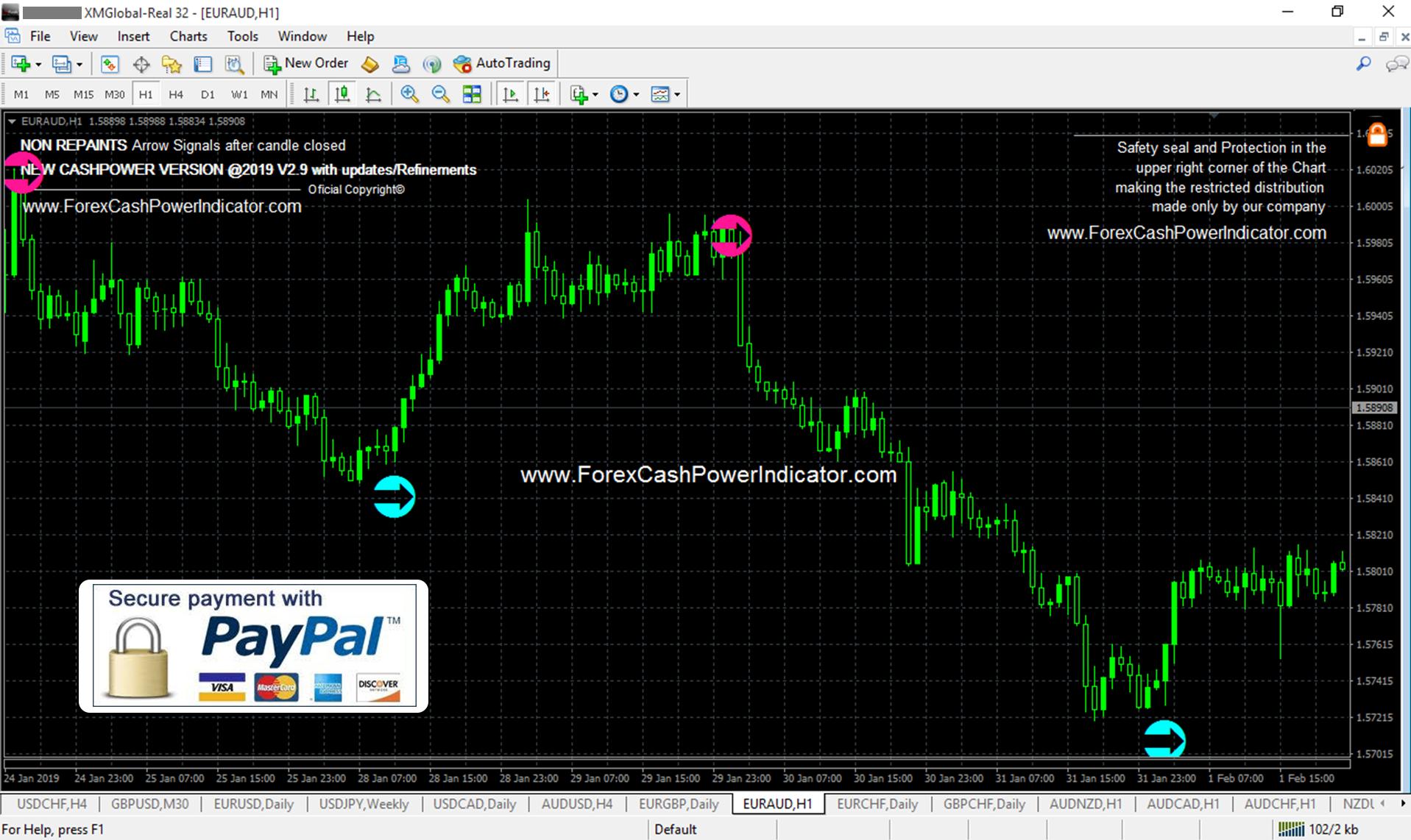 Best Forex CASHPOWER Indicator for Metatrader4   SAFE PAYMENT PAGE