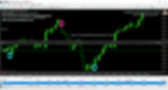Cashpower-Indicator-forex-indicators.png