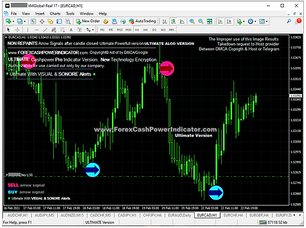 Forex-Cashpowr-eurcad-Buy-H1.png
