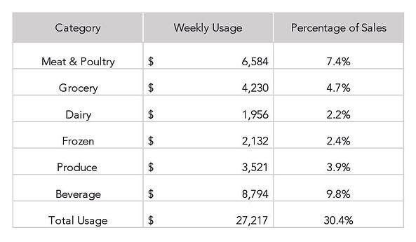 Percentage of Sales.jpg