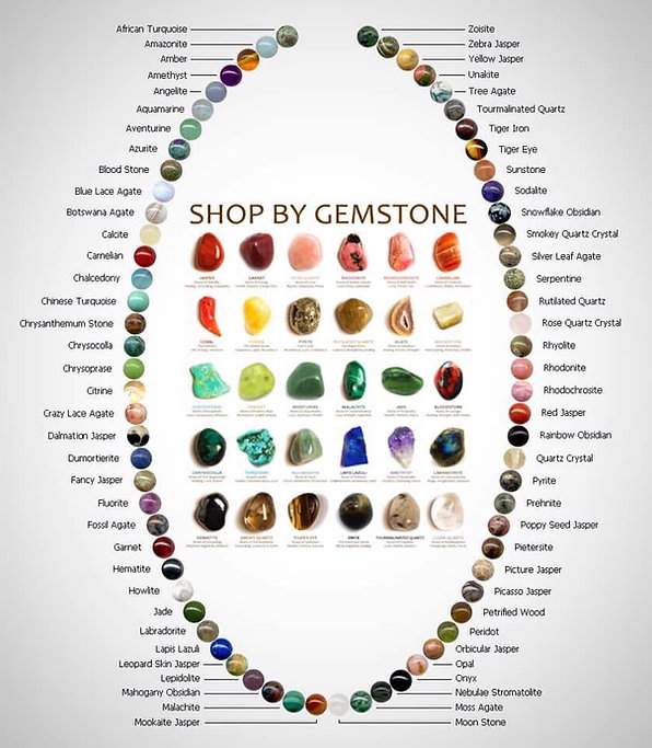 Gemstone list.jpg