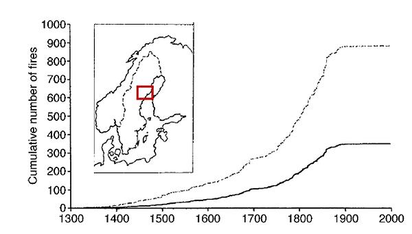 Figure2_CliCNord_D22_Sweden1.tif