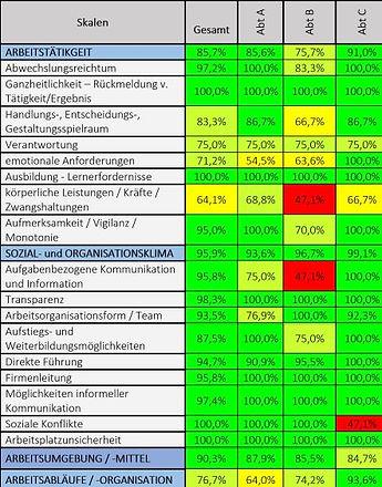 Tabelle Omegaklein.jpg