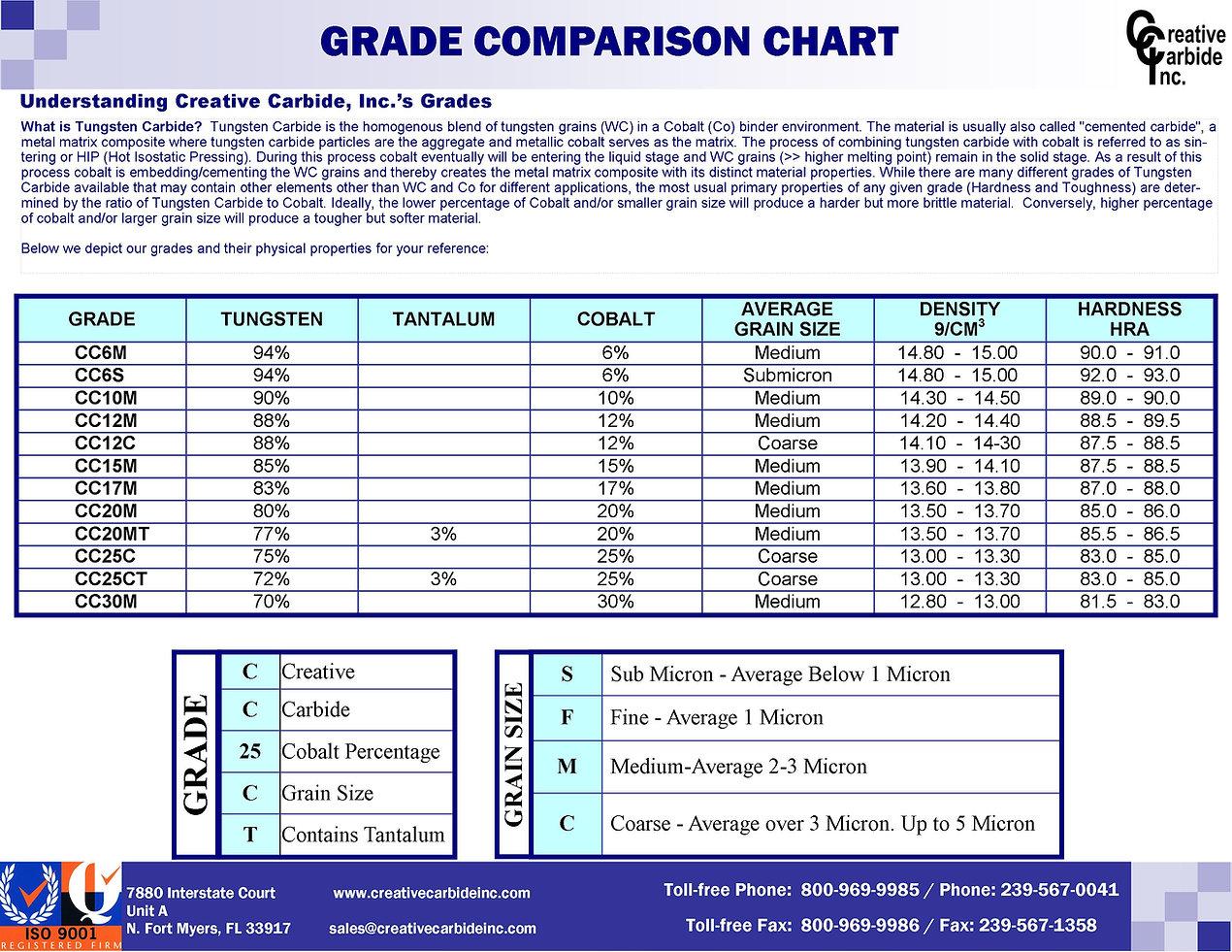 Understanding Our Grades P1.jpg