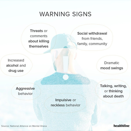 Assessing Suicide Risk During COVID-19