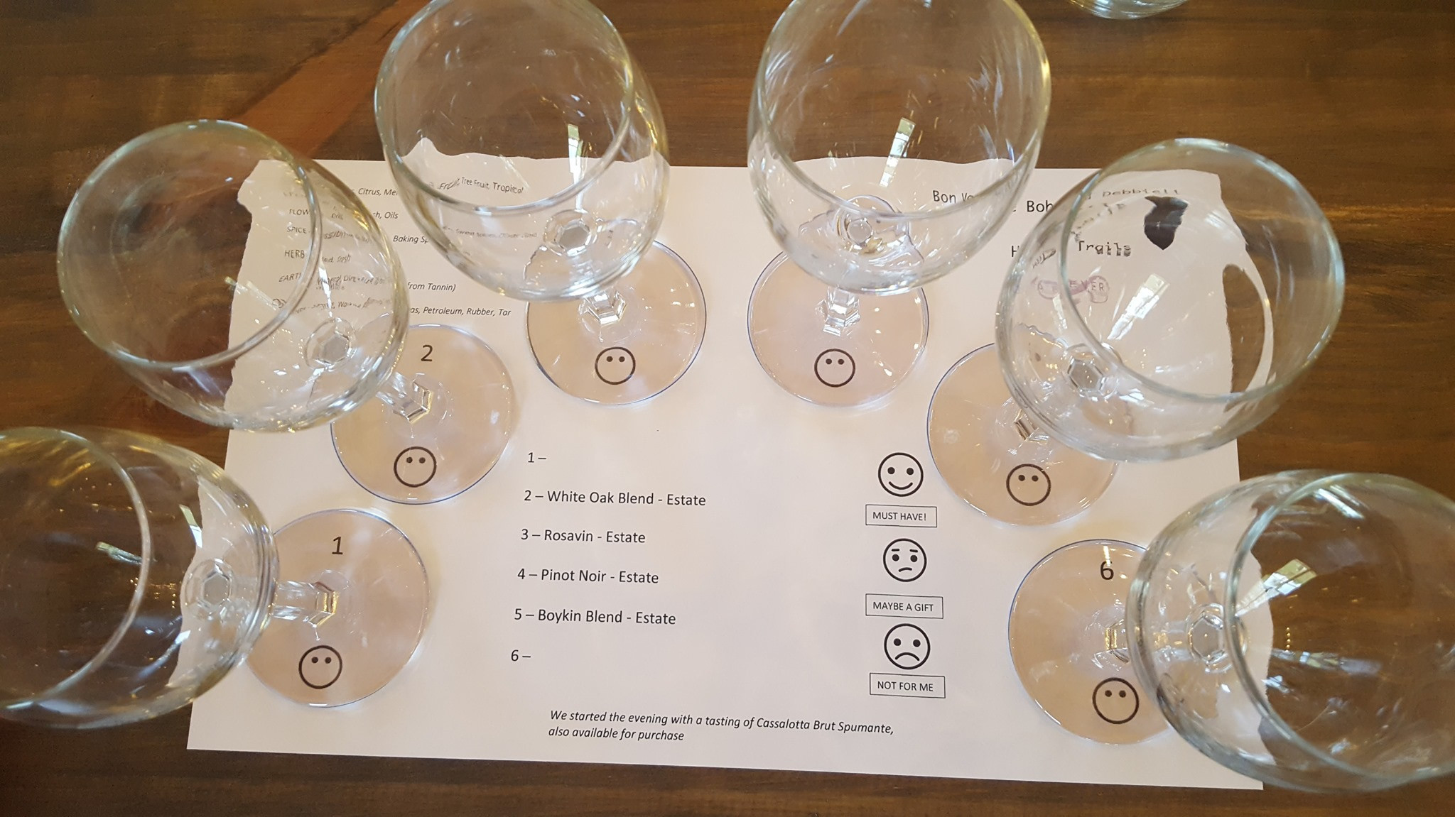 Seated Tasting - Larger Group