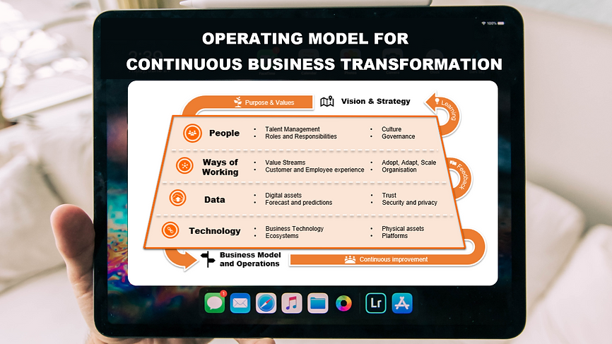 Operating model for web.png