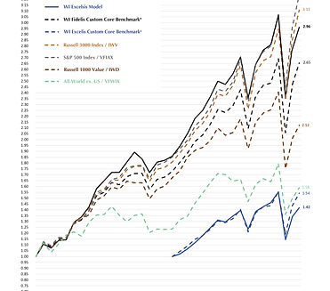 LineGraph Summary3Q2020.jpg