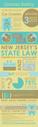 Car seat Laws & Rec's