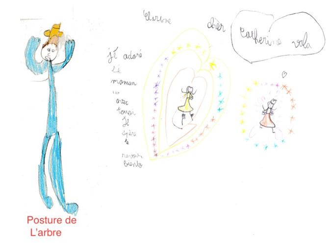 témoignage d'un enfant ayant participé à un Atelier Enfants