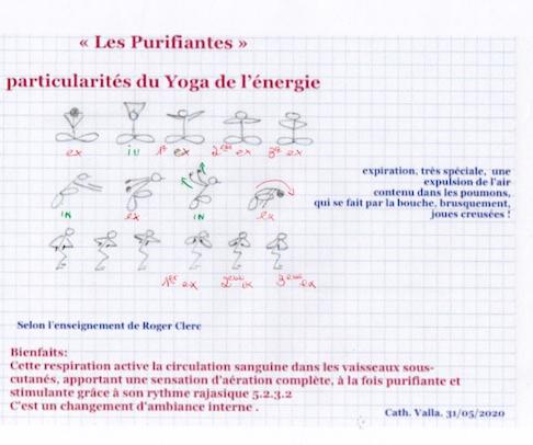Particularité du Yoga de l'énergie