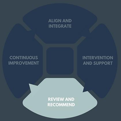 organisational maturity assessment (13).