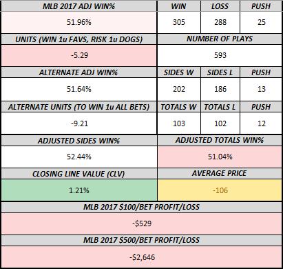 MLB 2017-min.png