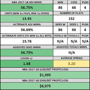 NBA 2017-18 RECORD.png