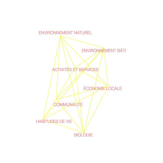 determinants_de_santé.jpg