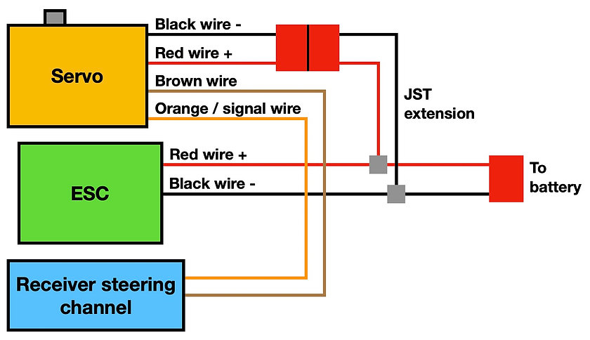 Servo Wire Diagram.jpg