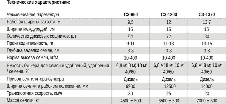 СЕЯЛКИ ЗЕРНОВЫЕ ВИКТОРИЯ описание.jpg