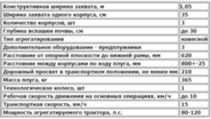 Плуги отвальные ПЛН-3-35 описание.png