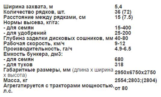 Сеялка зернотуковая АСТРА 5,4 (СЗ-5,4)  описание.png