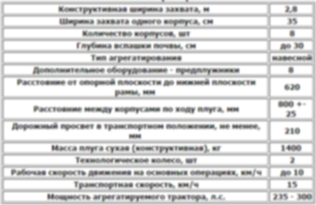 Плуги отвальные ПЛН-8-35 описание.png