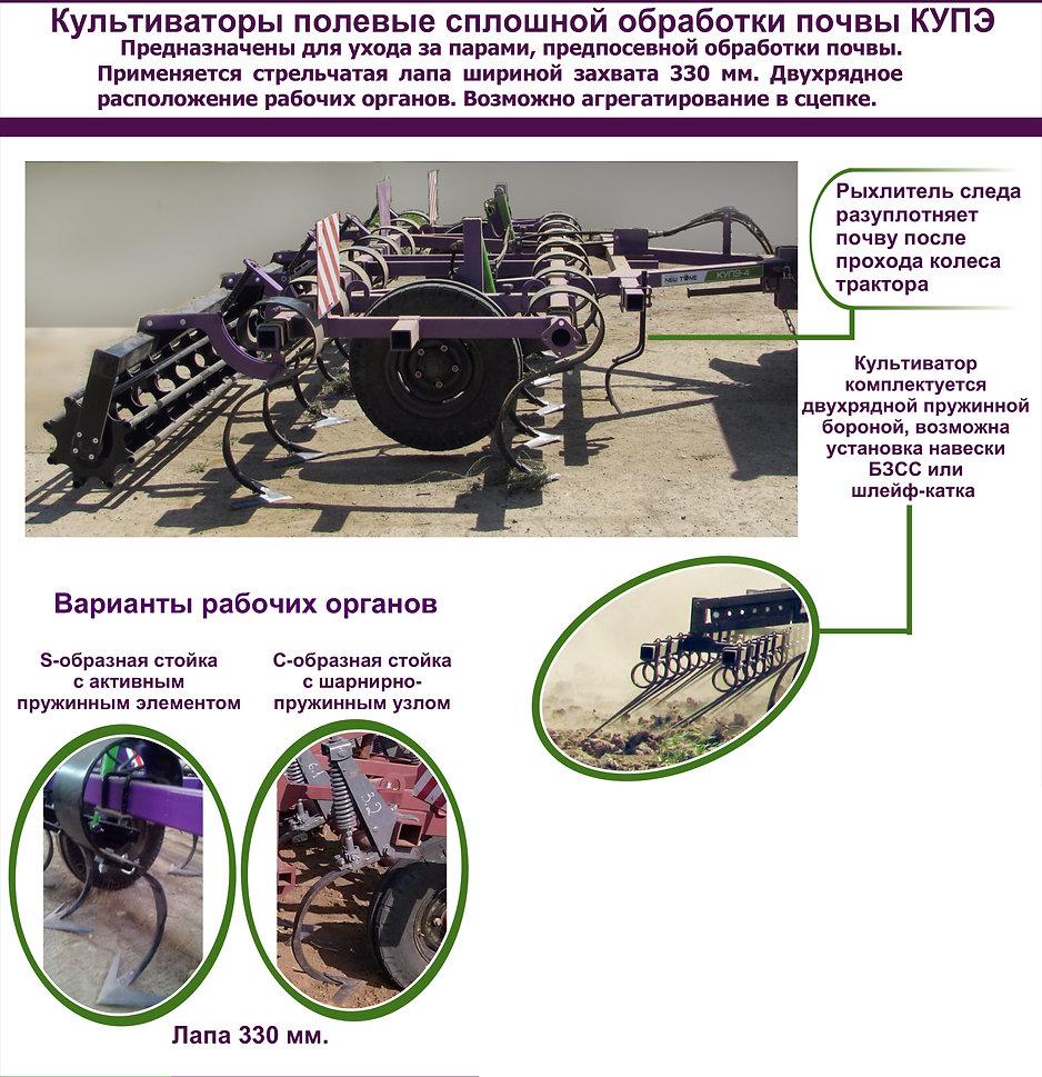Культиватор ДИКУС-6НВ технические характеристики