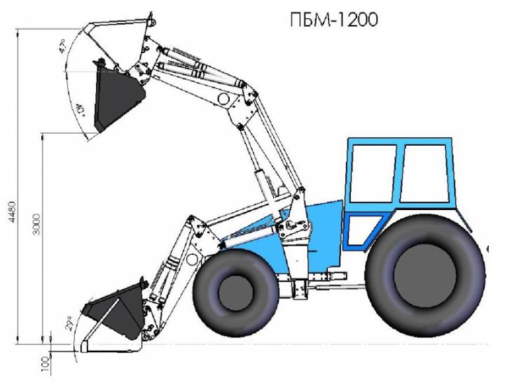 БПМ-1200