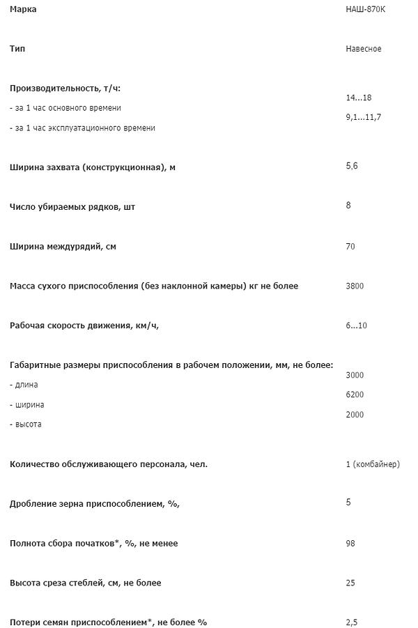 ТЕХНИЧЕСКИЕ ХАРАКТЕРИСТИКИЖАТКИ ДЛЯ УБОРКИ КУКУРУЗЫ МАРКИ НАШ-870К