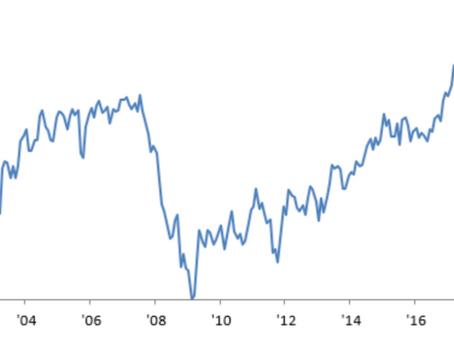 #MarketBits: Consumer Confidence Falls