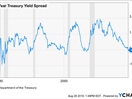The Yield Curve Inversion