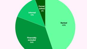 Nigeria - Buffalo of the African Fintech Big5!