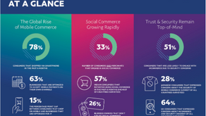 2020: The year of mobile, trust and social buying - study by PayPal