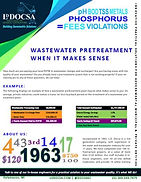Wastewater PreTreatment - When it makes sense