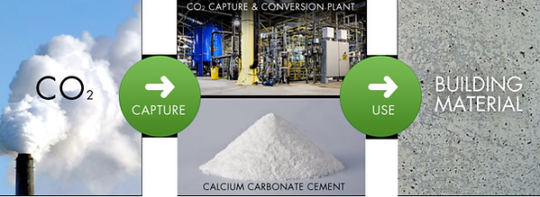 co2-to-concrete.png