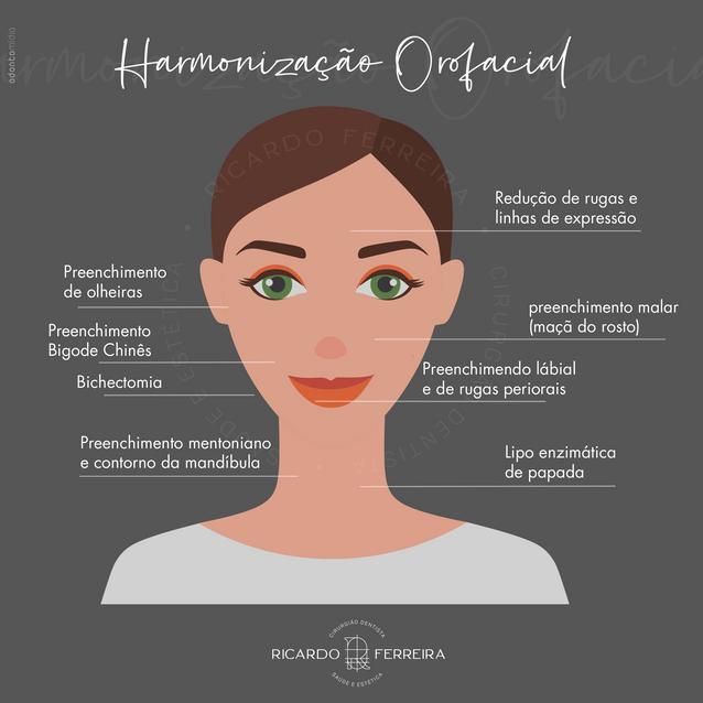 Imagem 04 - Harmonização Orofacial.png