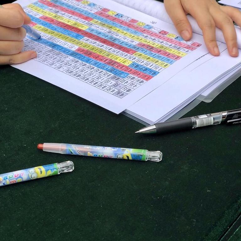 馬雅曆法初階課程 Level 1 (第二班)