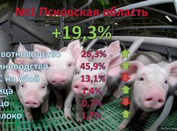 Псковская область возглавила рейтинг регионов по темпу прироста производства в сельском хозяйстве