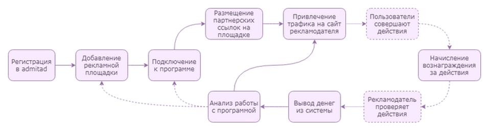 osnovnye-poniatiia-i-skhema-ra_LIHKlqw_8