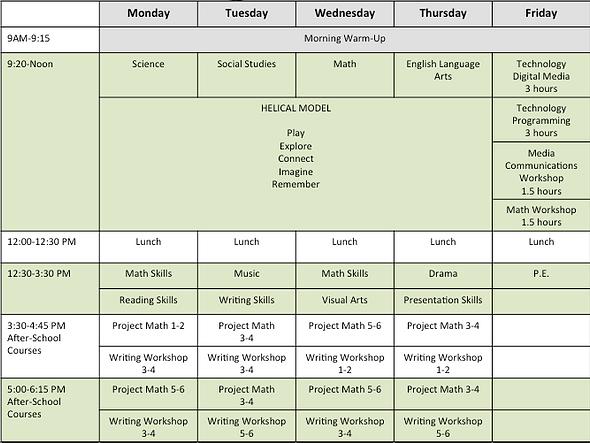 Sample Week @ Imagination School