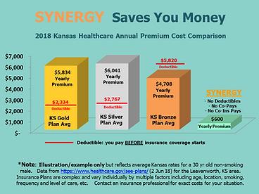 2018 Health Insurance Cost Comparison.pn