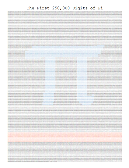 First 250,000 Digits of Pi Poster
