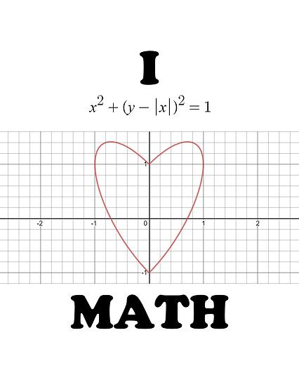 I ❤️ Math Poster