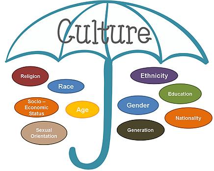 culture-umbrella.png