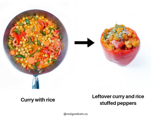 7 Ways to Reinvent your Leftovers